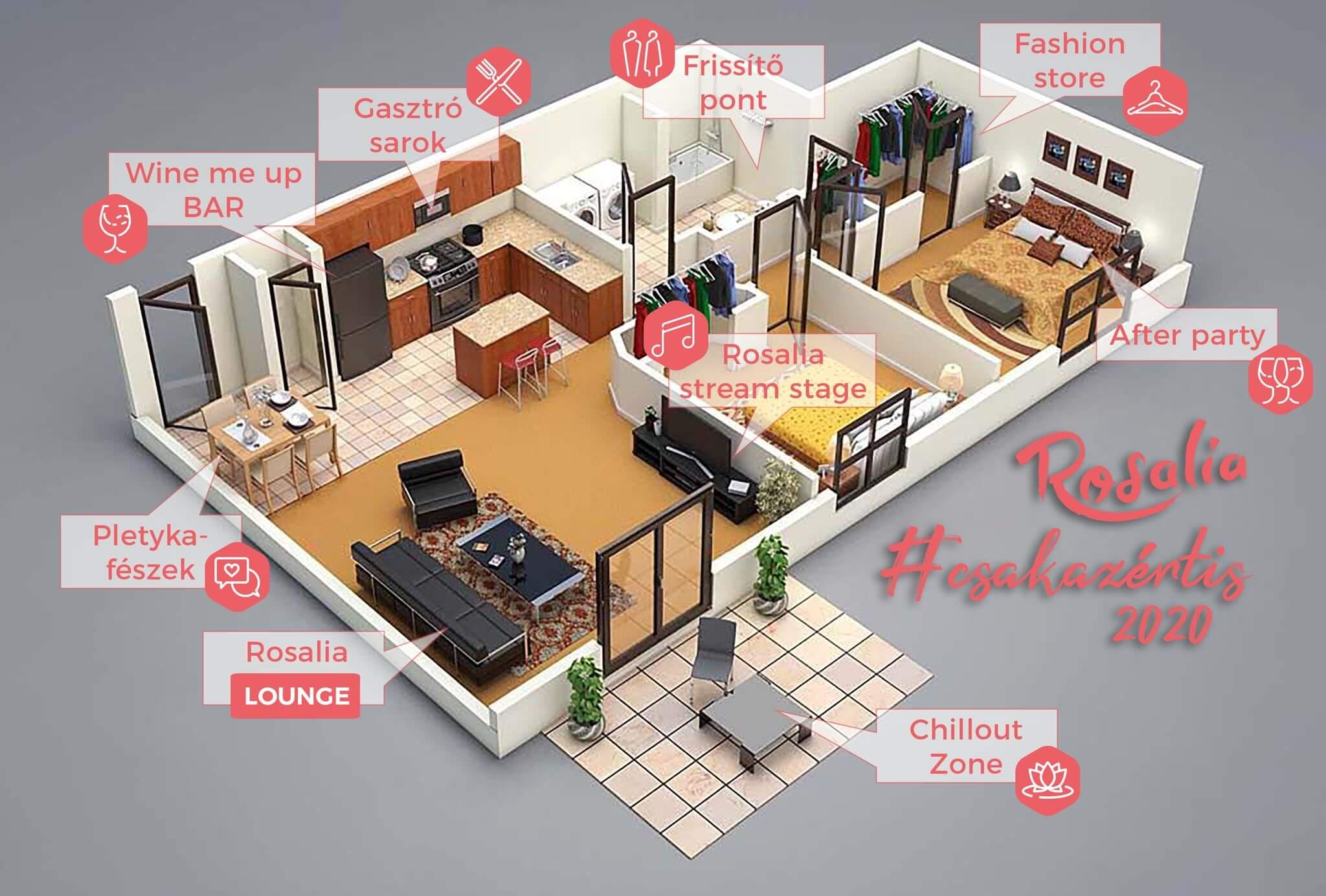 Rosalia térkép